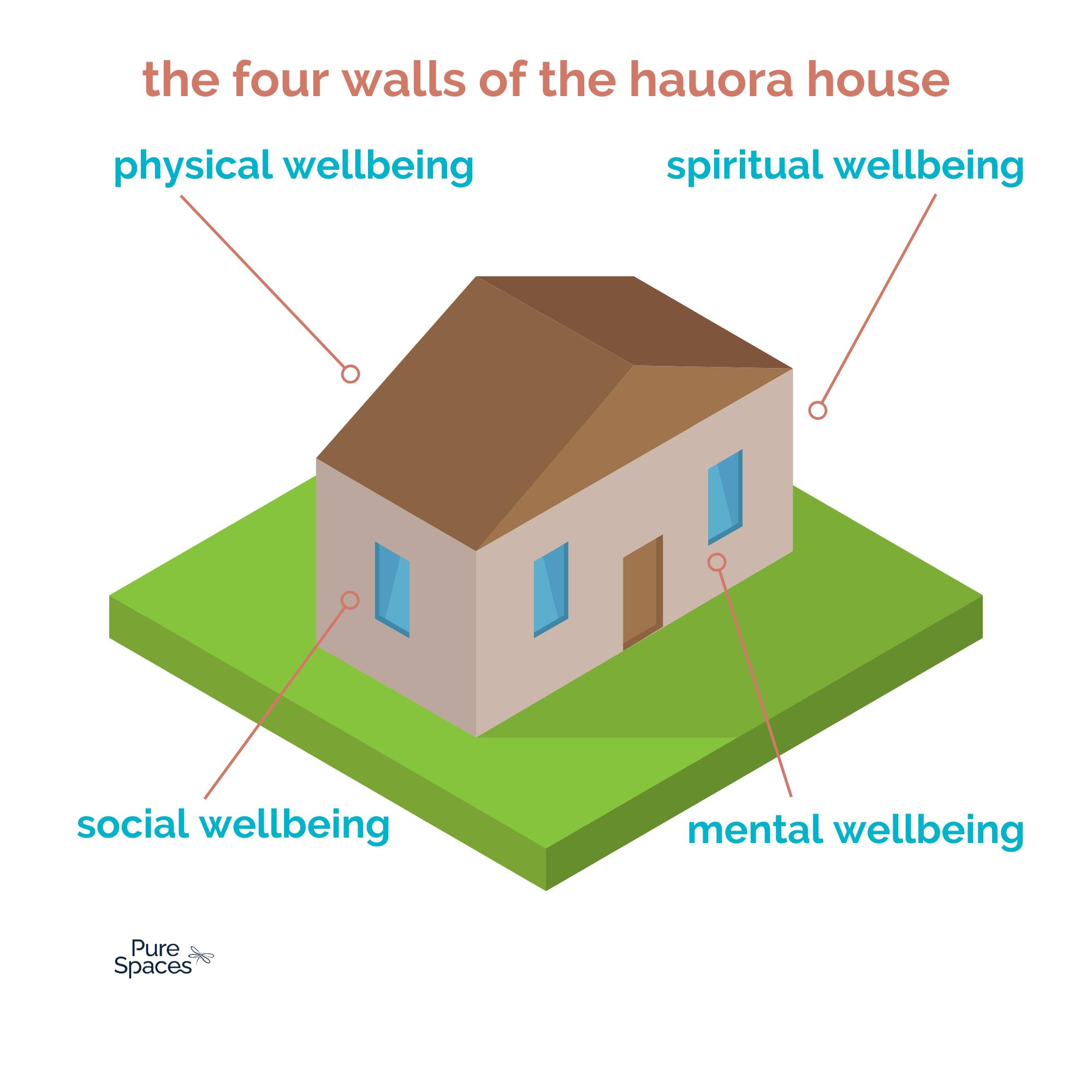 hauora house